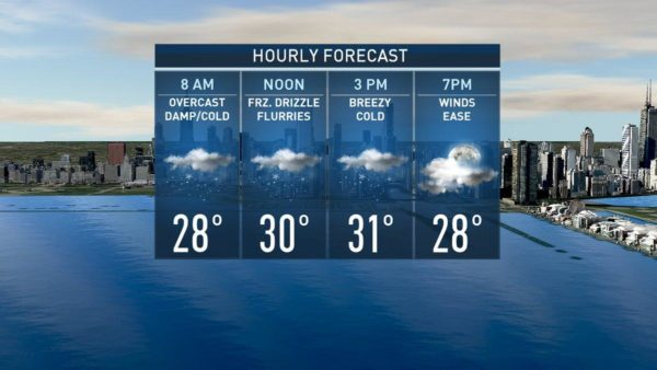 Chicago Area Sees Wintry Day, With Weekend Warm-Up Ahead