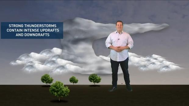 [CHI] How Does Hail Form?
