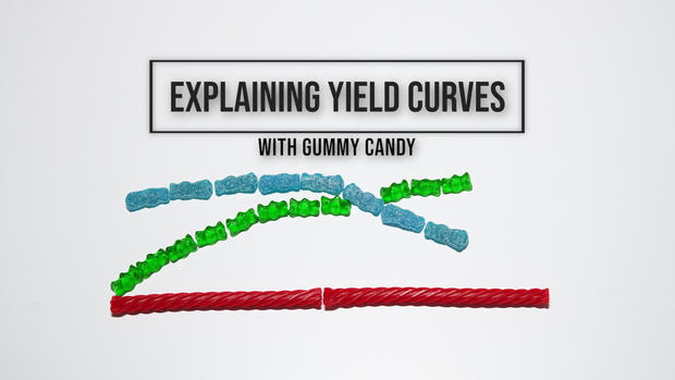 [NATL] Explaining the Yield Curve Inversion with Gummy Candy