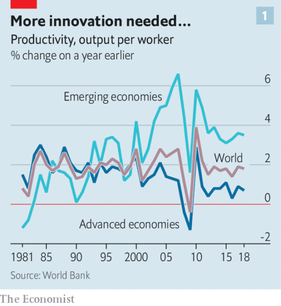 Reasons to be cheerful – The pandemic could give way to an era of rapid productivity growth | Finance & economics